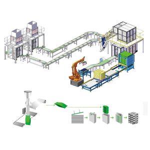 Liña de paleta de produción secundaria de envasado